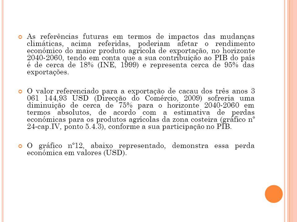 As referências futuras em termos de impactos das mudanças climáticas, acima referidas, poderiam afetar o rendimento económico do maior produto agrícola de exportação, no horizonte 2040-2060, tendo em conta que a sua contribuição ao PIB do país é de cerca de 18% (INE, 1999) e representa cerca de 95% das exportações.