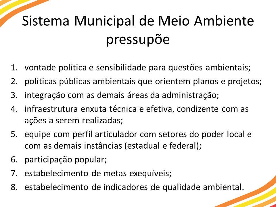 Sistema Municipal de Meio Ambiente pressupõe