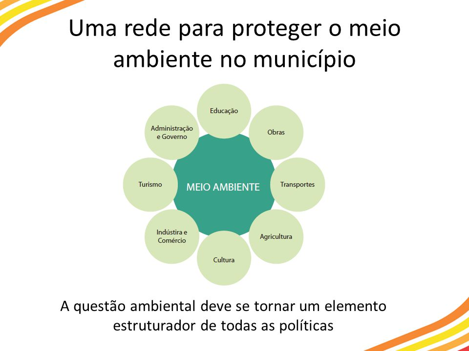 Uma rede para proteger o meio ambiente no município