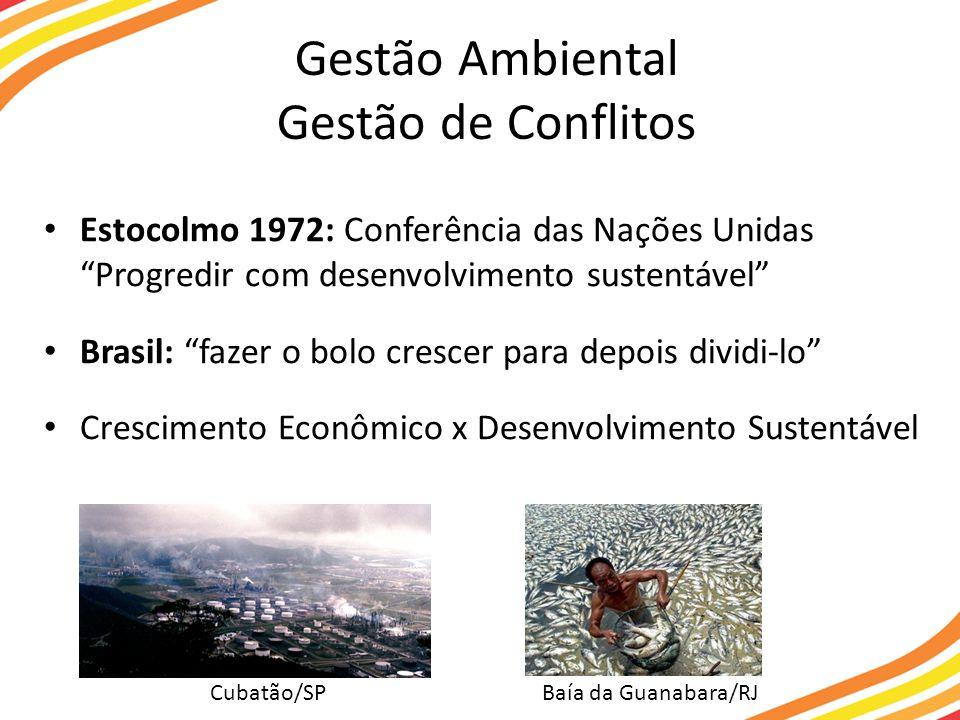 Gestão Ambiental Gestão de Conflitos