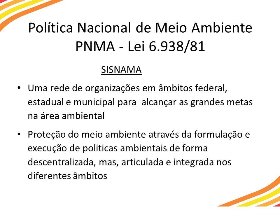 Política Nacional de Meio Ambiente PNMA - Lei 6.938/81
