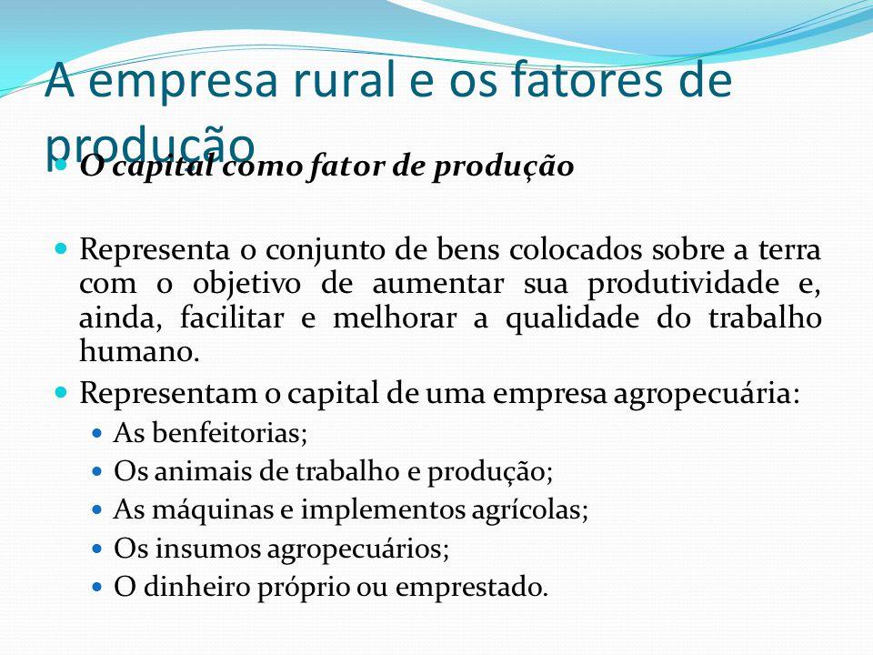 A empresa rural e os fatores de produção