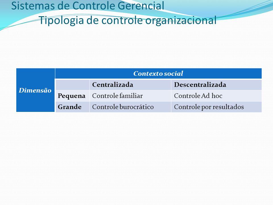 Sistemas de Controle Gerencial Tipologia de controle organizacional