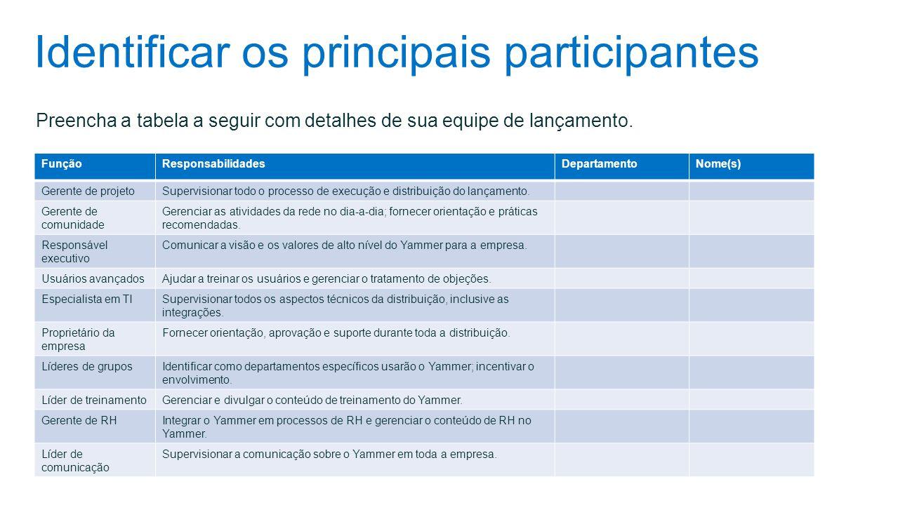 Identificar os principais participantes