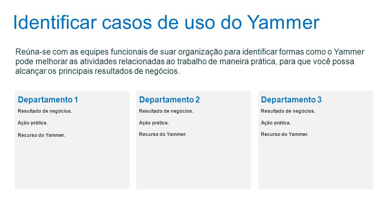 Identificar casos de uso do Yammer