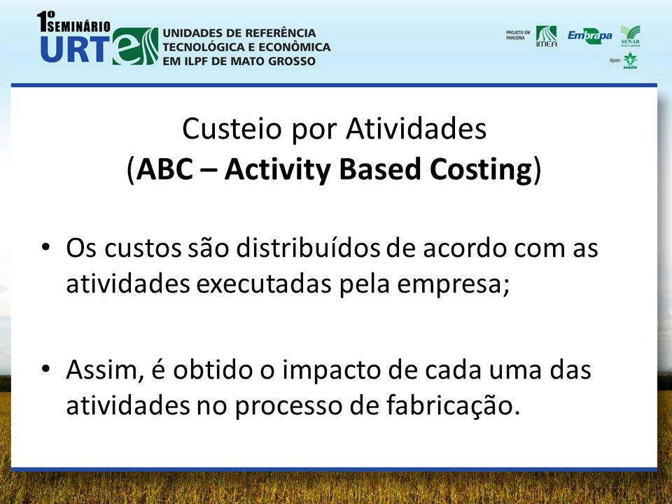Custeio por Atividades (ABC – Activity Based Costing)