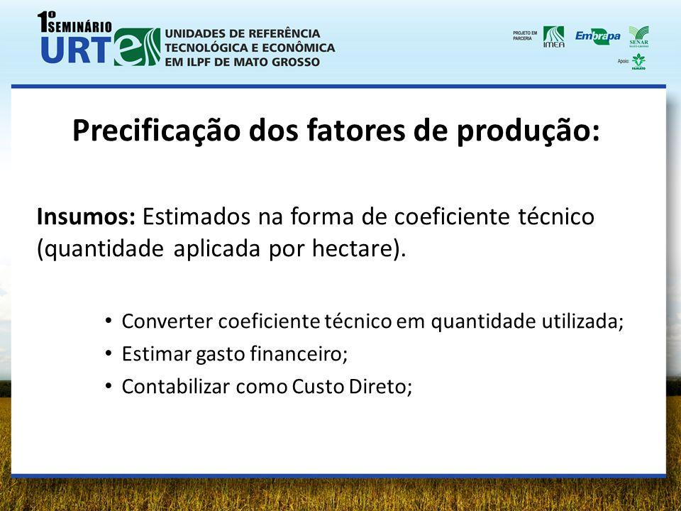 Precificação dos fatores de produção: