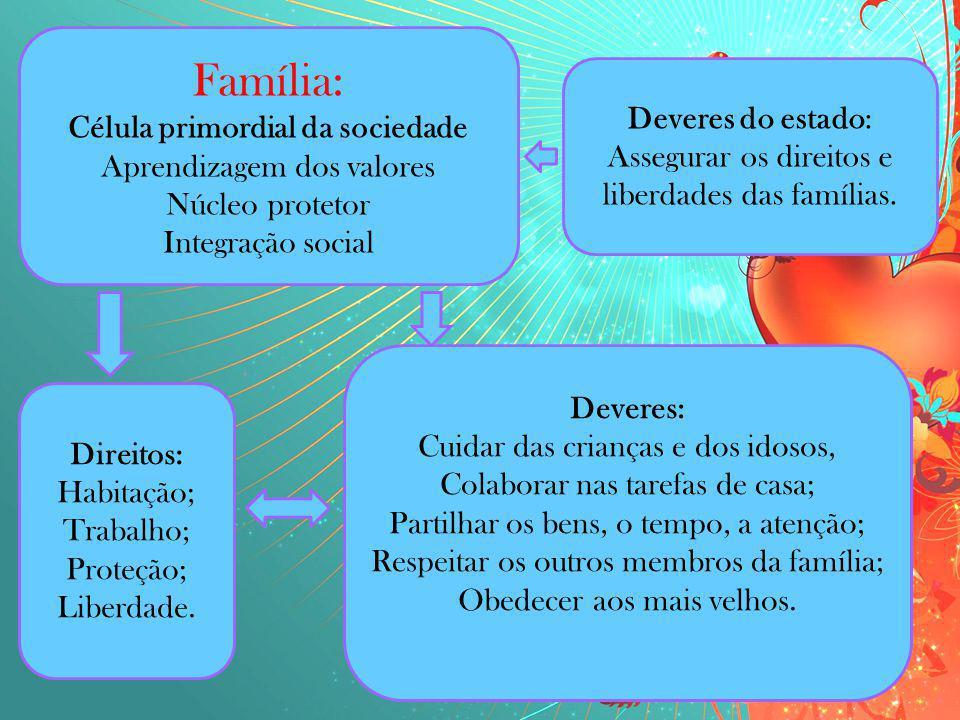 Célula primordial da sociedade