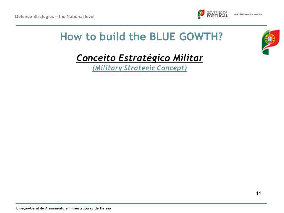 Conceito Estratégico Militar (Military Strategic Concept)