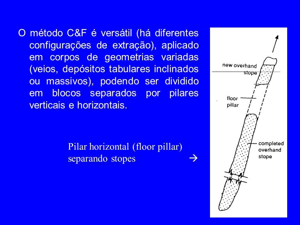 O método C&F é versátil (há diferentes configurações de extração), aplicado em corpos de geometrias variadas (veios, depósitos tabulares inclinados ou massivos), podendo ser dividido em blocos separados por pilares verticais e horizontais.