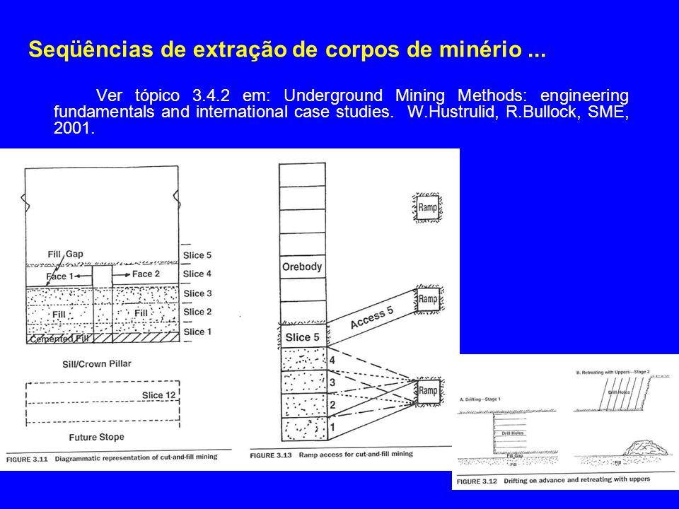 Seqüências de extração de corpos de minério ...
