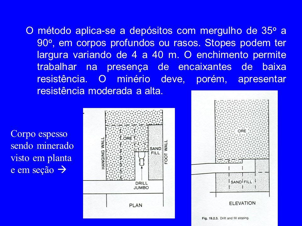 O método aplica-se a depósitos com mergulho de 35o a 90o, em corpos profundos ou rasos. Stopes podem ter largura variando de 4 a 40 m. O enchimento permite trabalhar na presença de encaixantes de baixa resistência. O minério deve, porém, apresentar resistência moderada a alta.