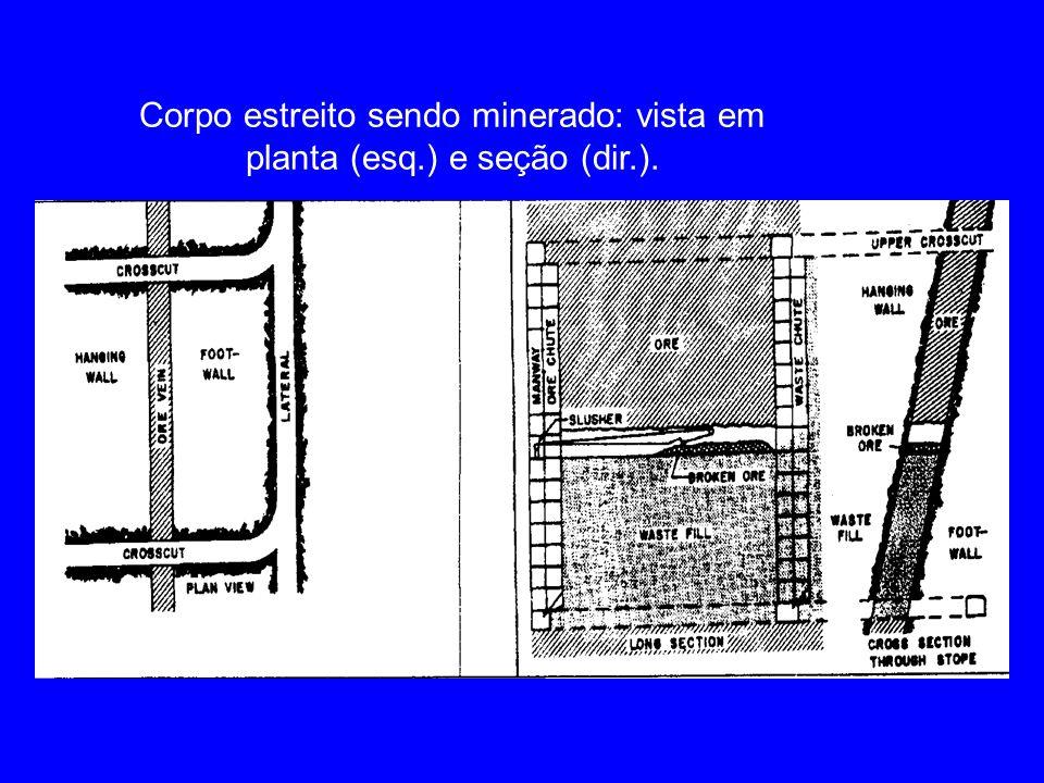 Corpo estreito sendo minerado: vista em planta (esq.) e seção (dir.).
