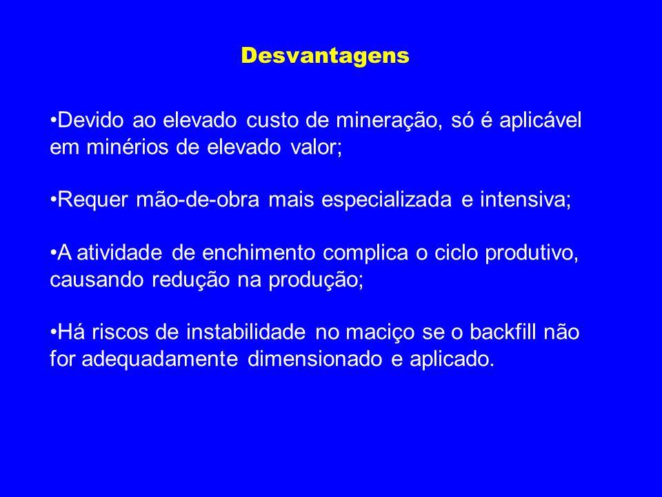 Desvantagens Devido ao elevado custo de mineração, só é aplicável em minérios de elevado valor; Requer mão-de-obra mais especializada e intensiva;