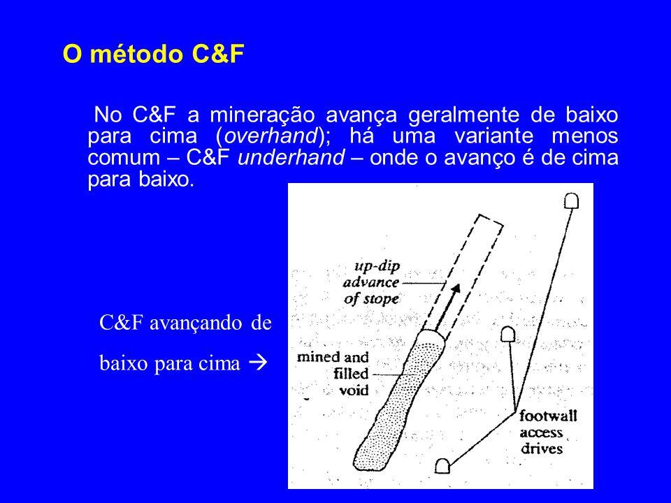 O método C&F