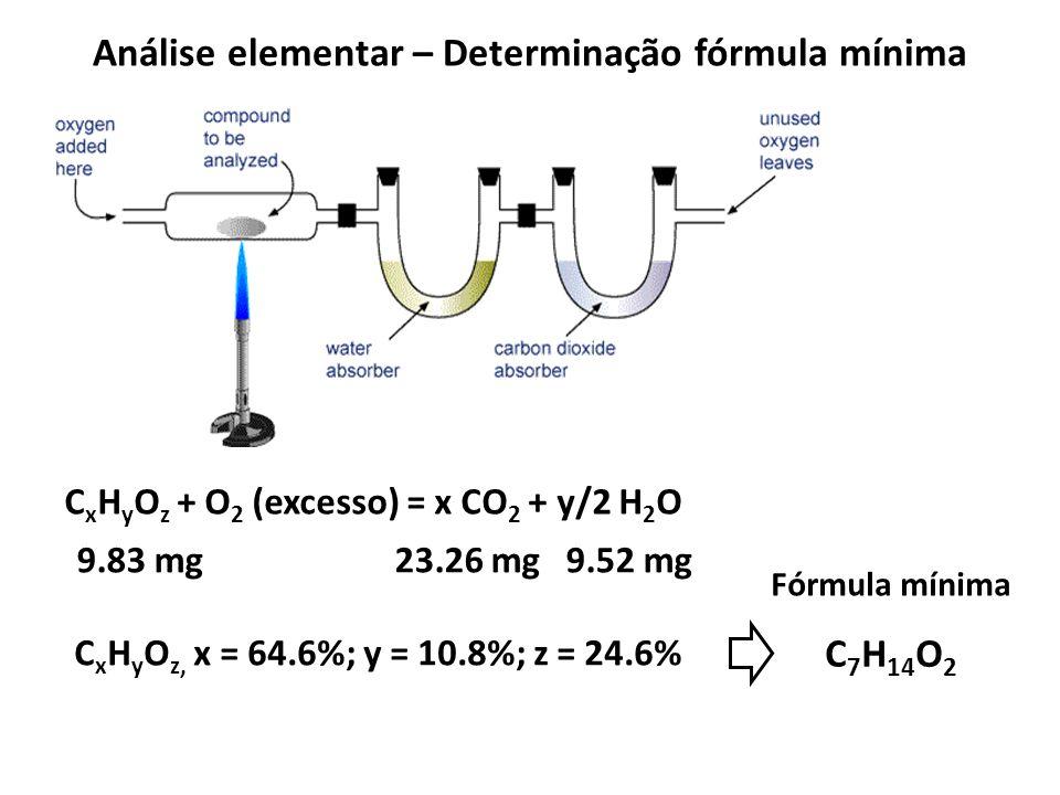Análise elementar – Determinação fórmula mínima