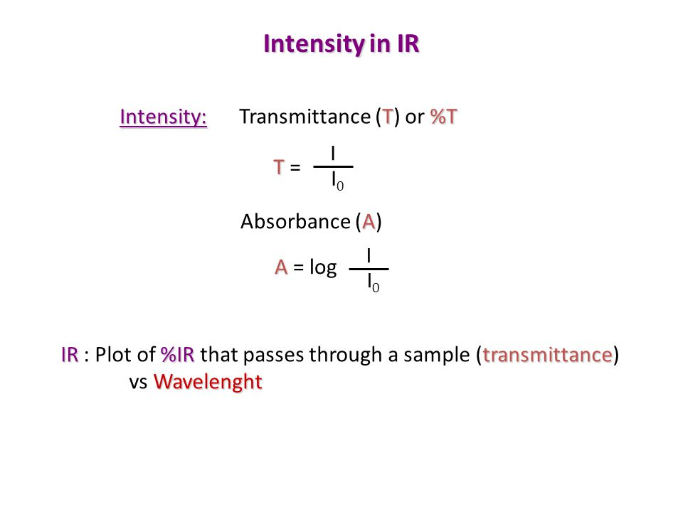 Intensity in IR Intensity: Transmittance (T) or %T T = I I0