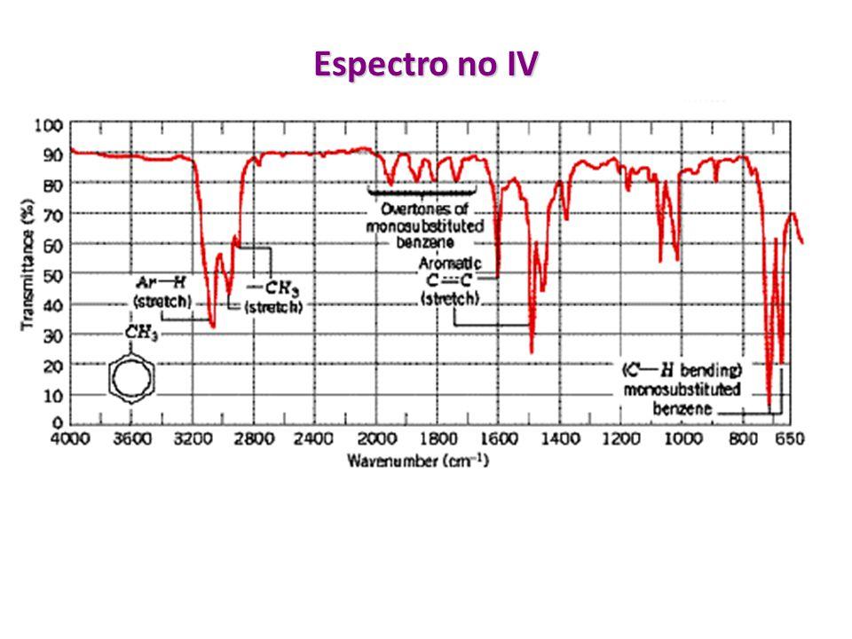 Espectro no IV