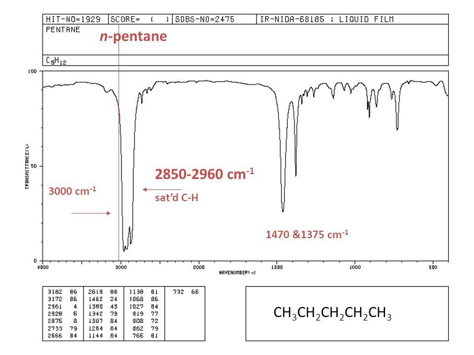 n-pentane 2850-2960 cm-1 CH3CH2CH2CH2CH3 sat'd C-H 3000 cm-1