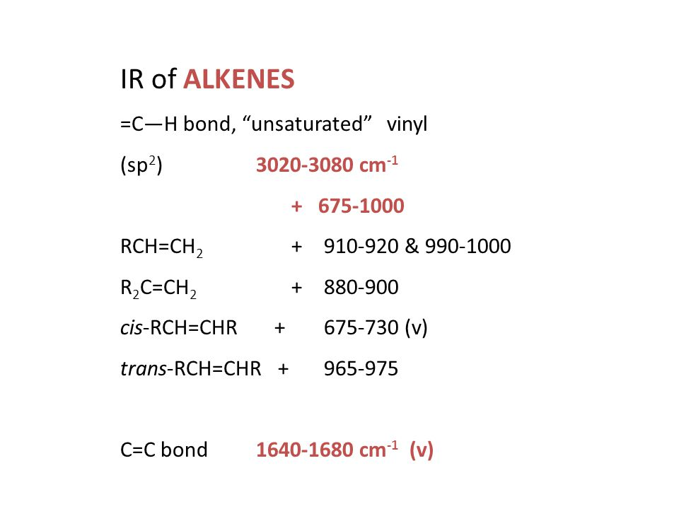 IR of ALKENES =C—H bond, unsaturated vinyl (sp2) 3020-3080 cm-1