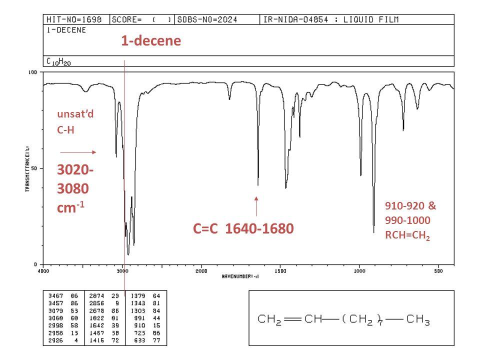 1-decene 3020-3080 cm-1 C=C 1640-1680 unsat'd C-H