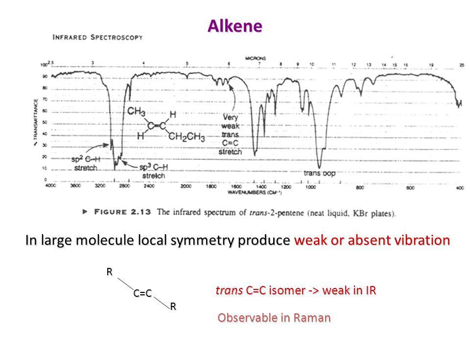 Alkene In large molecule local symmetry produce weak or absent vibration. R. trans C=C isomer -> weak in IR.