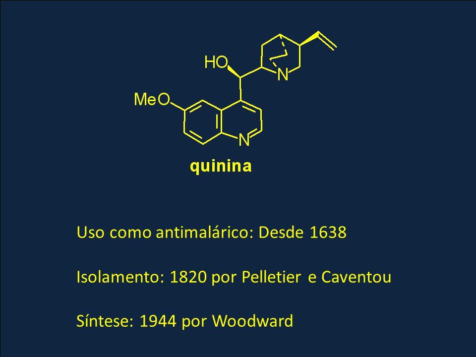 Uso como antimalárico: Desde 1638