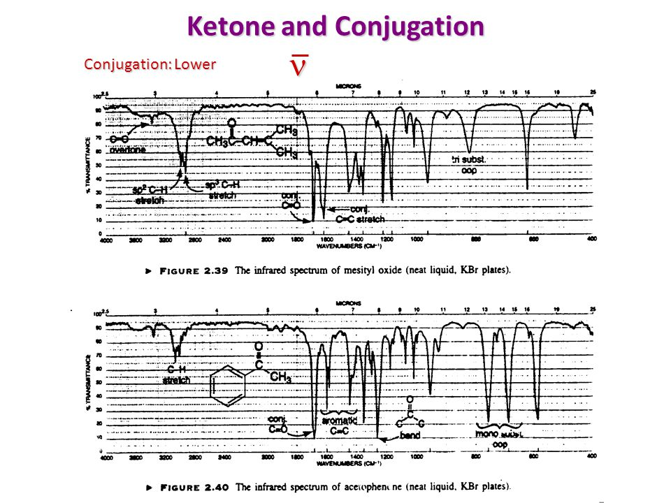 Ketone and Conjugation