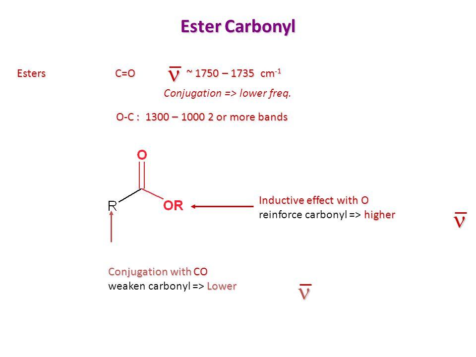 n n n Ester Carbonyl Esters C=O ~ 1750 – 1735 cm-1