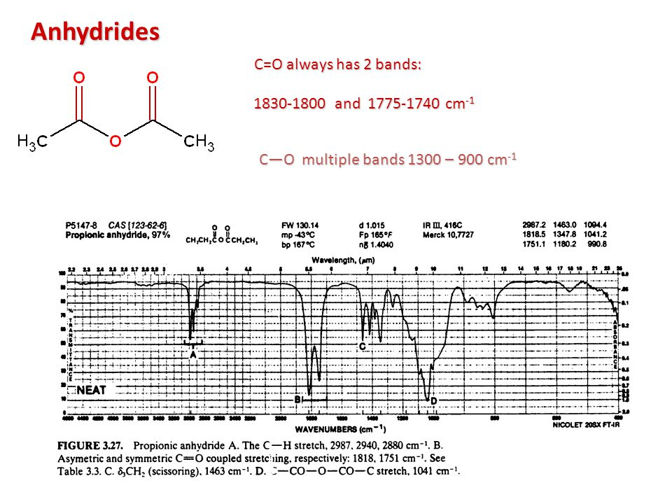 Anhydrides C=O always has 2 bands: 1830-1800 and 1775-1740 cm-1