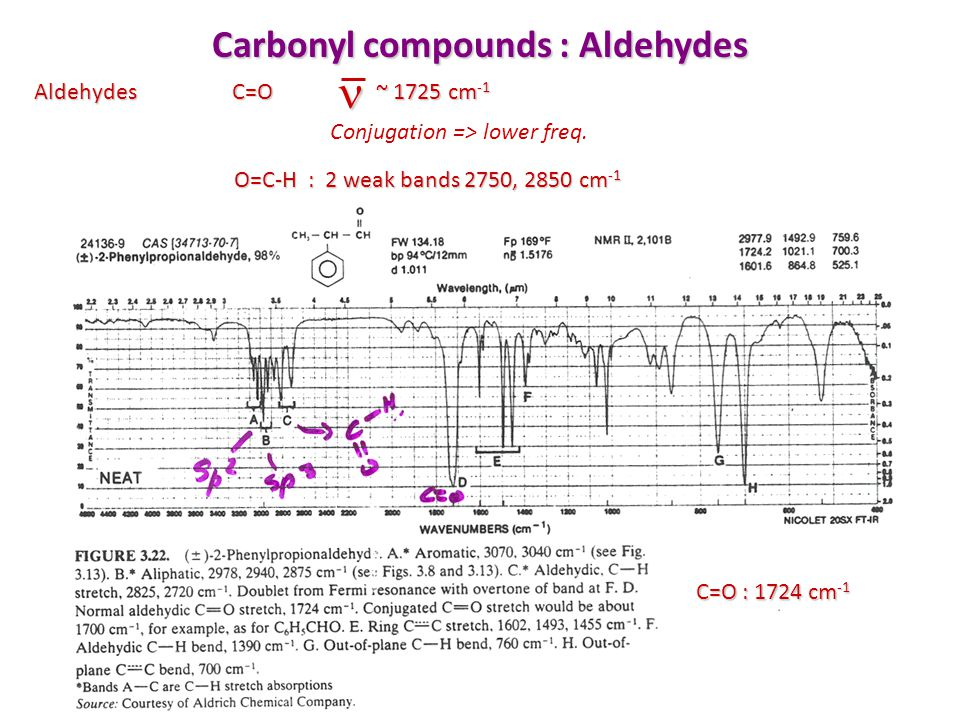 Carbonyl compounds : Aldehydes