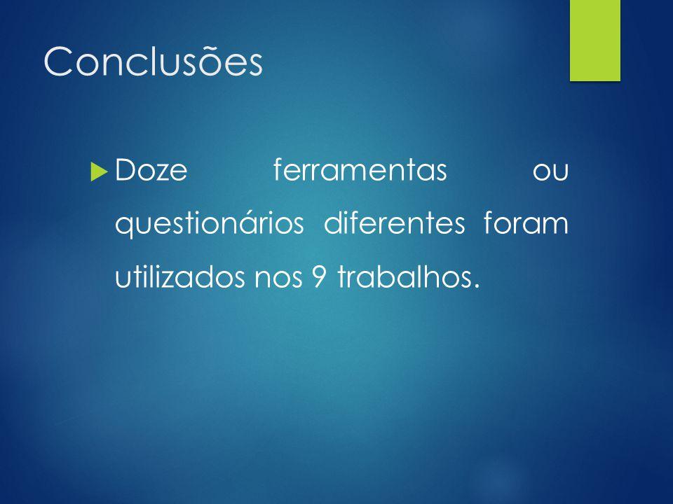 Conclusões Doze ferramentas ou questionários diferentes foram utilizados nos 9 trabalhos.