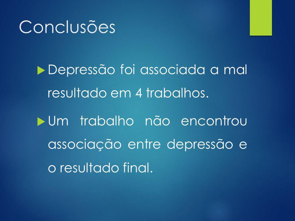 Conclusões Depressão foi associada a mal resultado em 4 trabalhos.