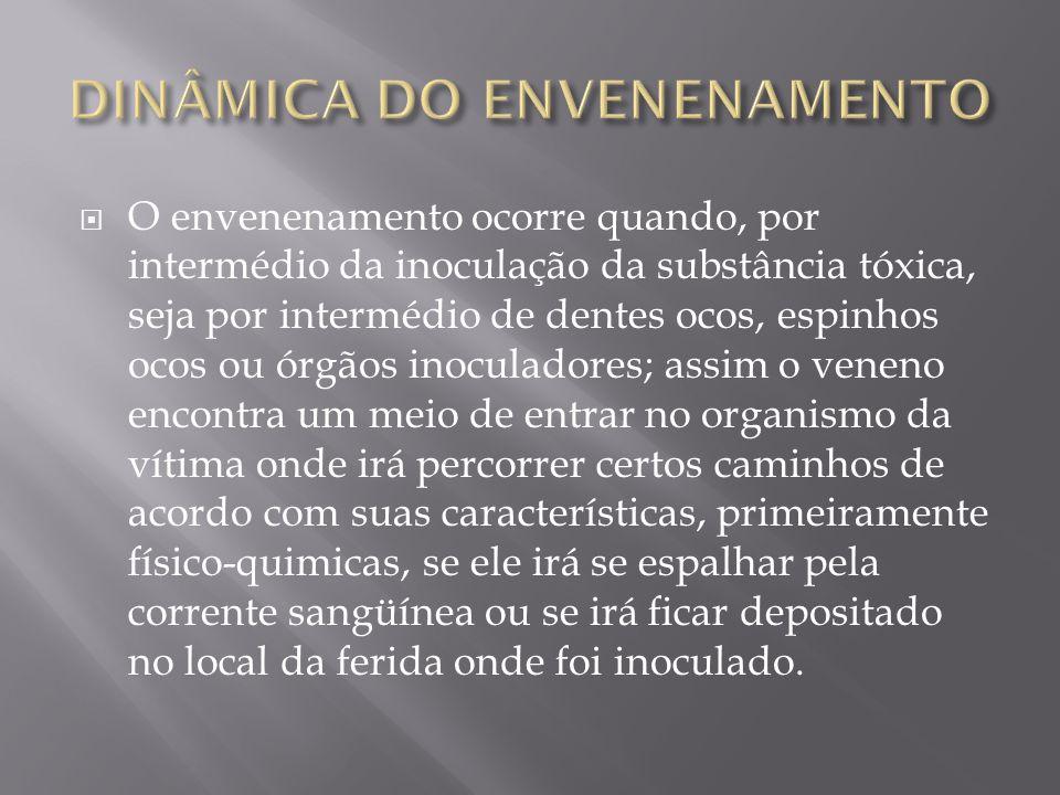 DINÂMICA DO ENVENENAMENTO