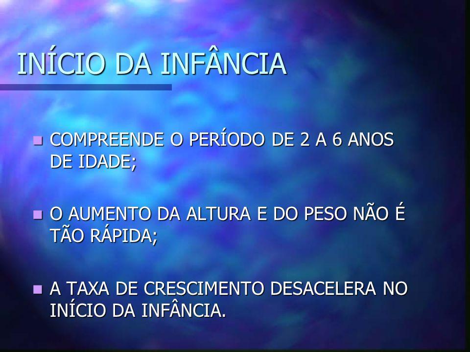 INÍCIO DA INFÂNCIA COMPREENDE O PERÍODO DE 2 A 6 ANOS DE IDADE;
