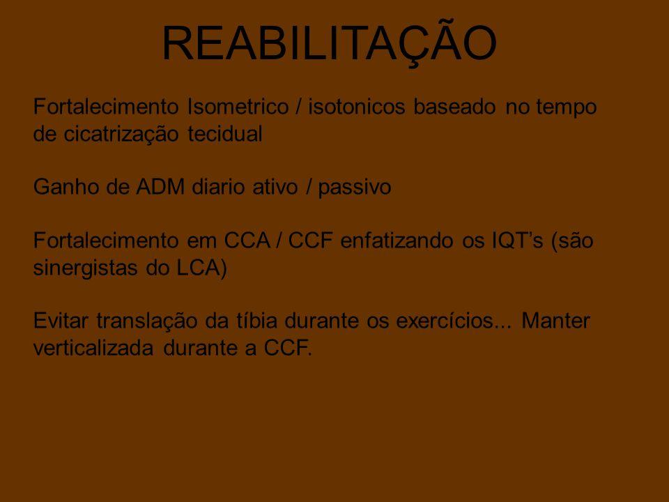 REABILITAÇÃO Fortalecimento Isometrico / isotonicos baseado no tempo de cicatrização tecidual. Ganho de ADM diario ativo / passivo.