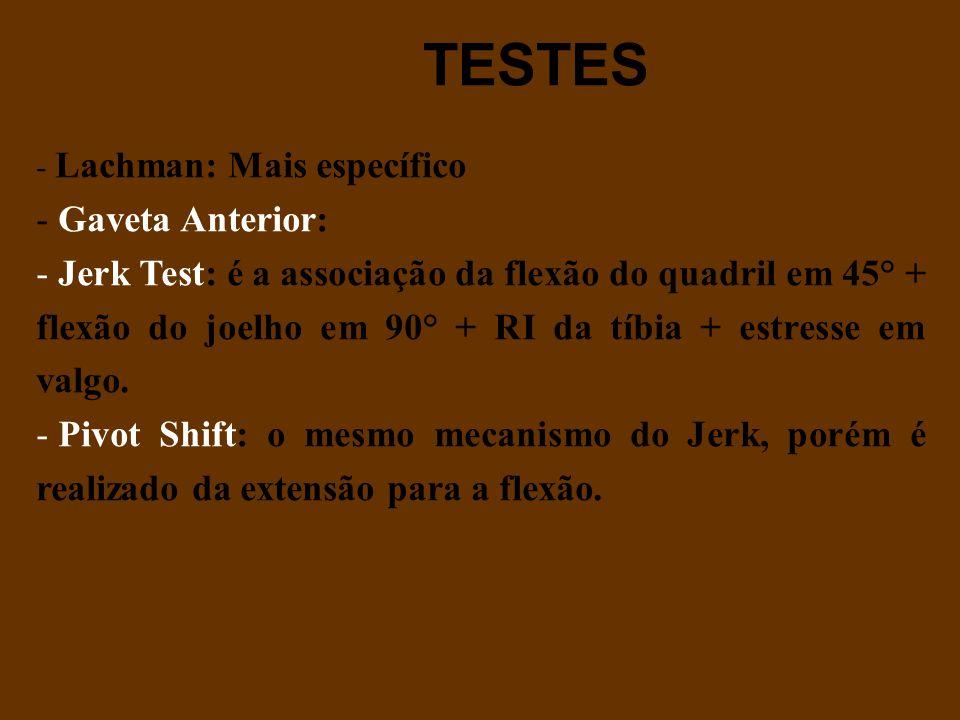 TESTES Gaveta Anterior: