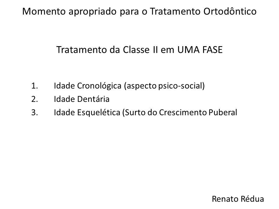 Tratamento da Classe II em UMA FASE