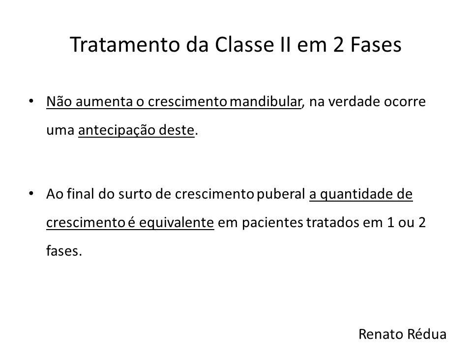 Tratamento da Classe II em 2 Fases
