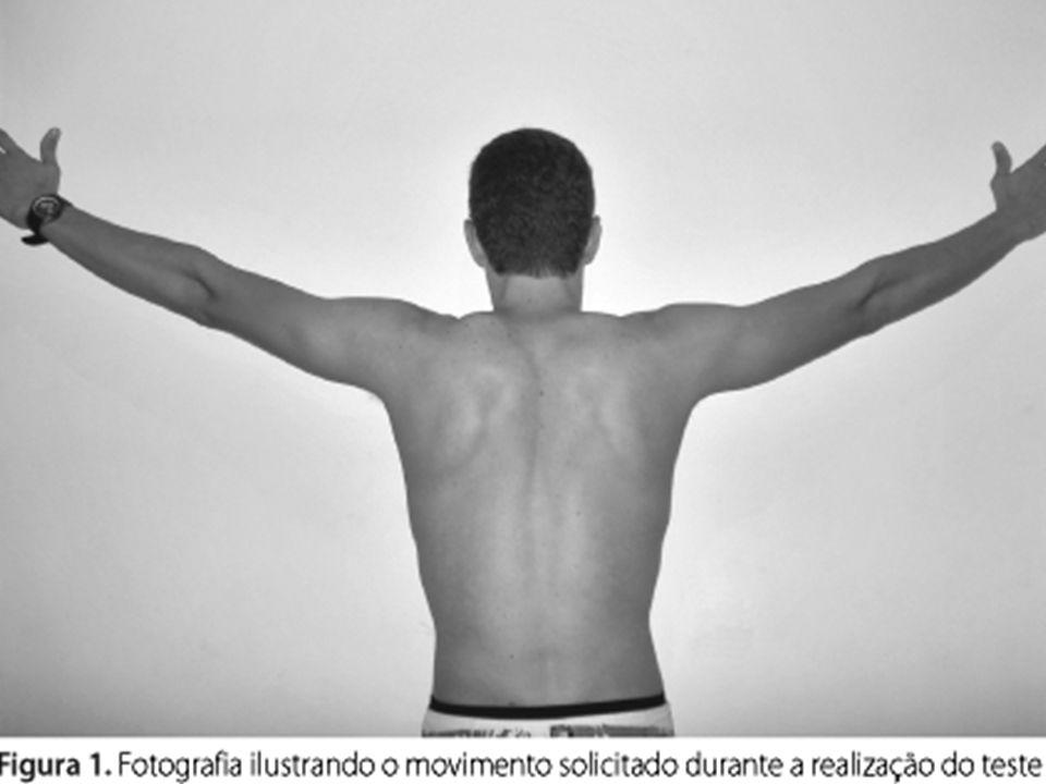 1)Elevação braço: Observar o movimento da escápula e posição.