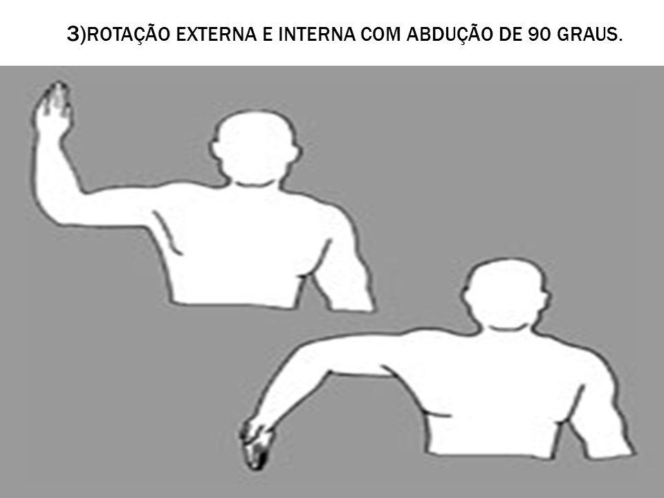 3)Rotação externa e interna com abdução de 90 graus.