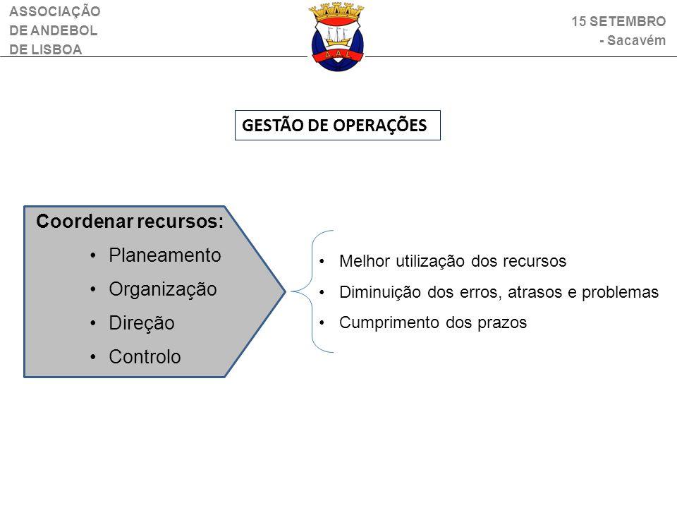 GESTÃO DE OPERAÇÕES Coordenar recursos: Planeamento Organização