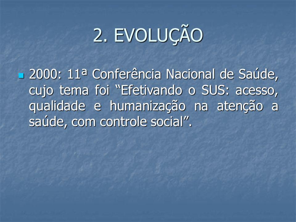 2. EVOLUÇÃO