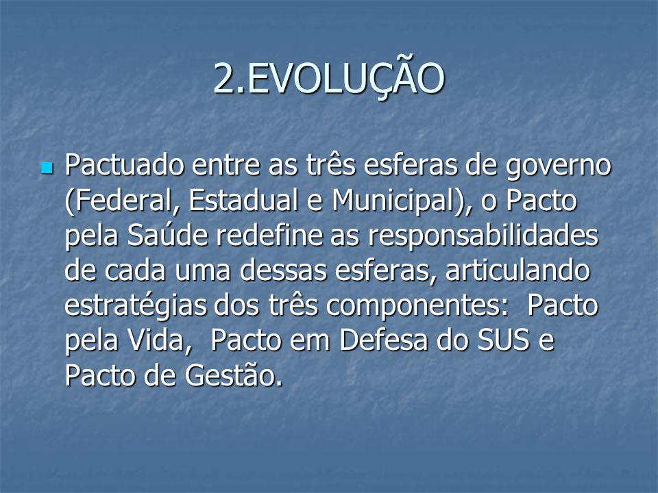 2.EVOLUÇÃO