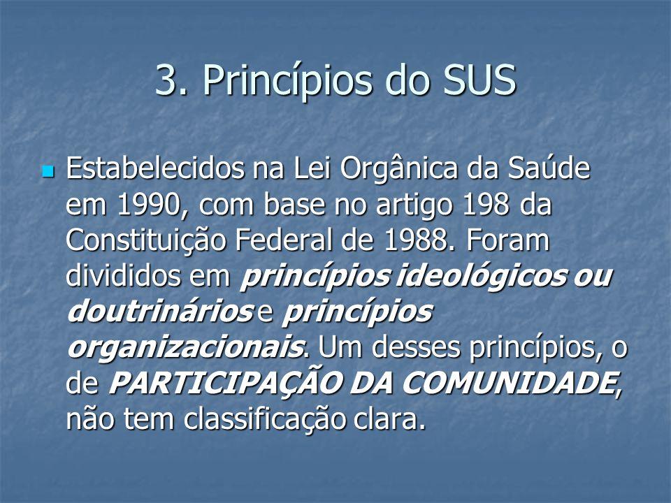 3. Princípios do SUS