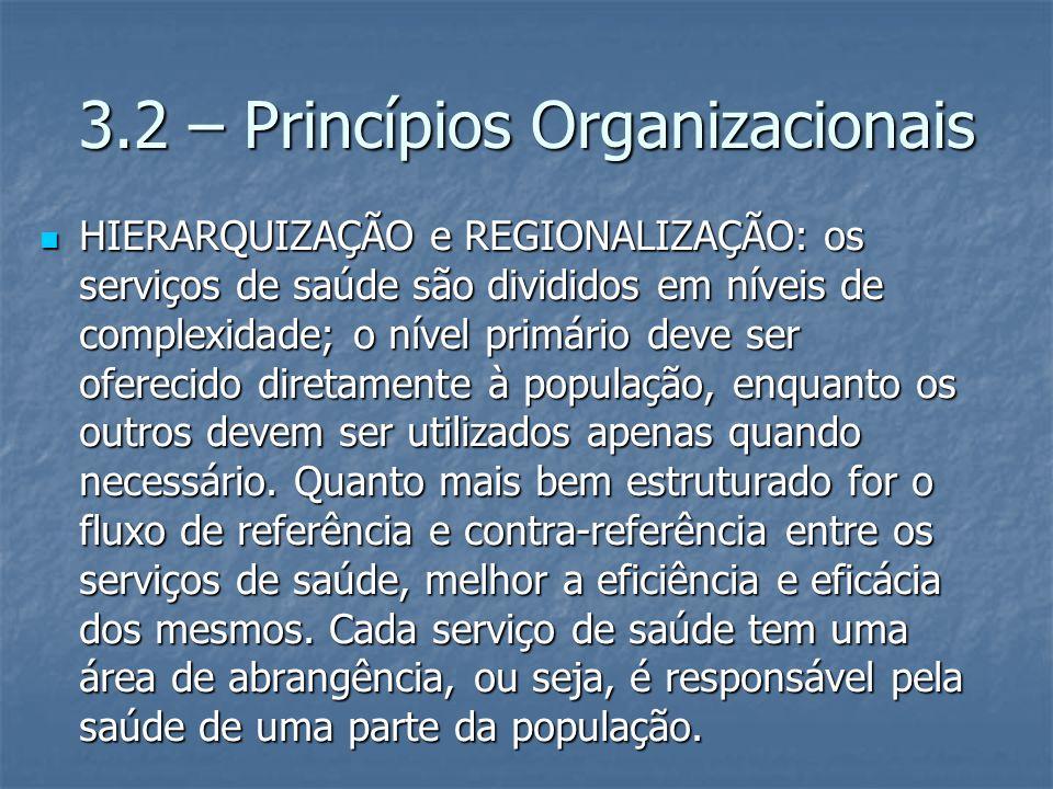 3.2 – Princípios Organizacionais