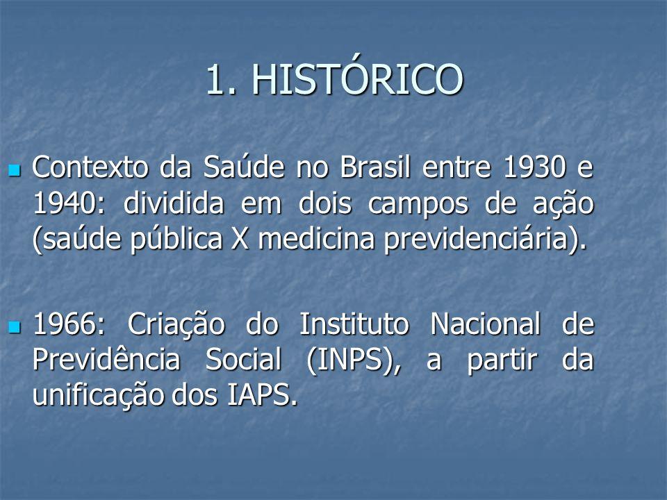 1. HISTÓRICO Contexto da Saúde no Brasil entre 1930 e 1940: dividida em dois campos de ação (saúde pública X medicina previdenciária).