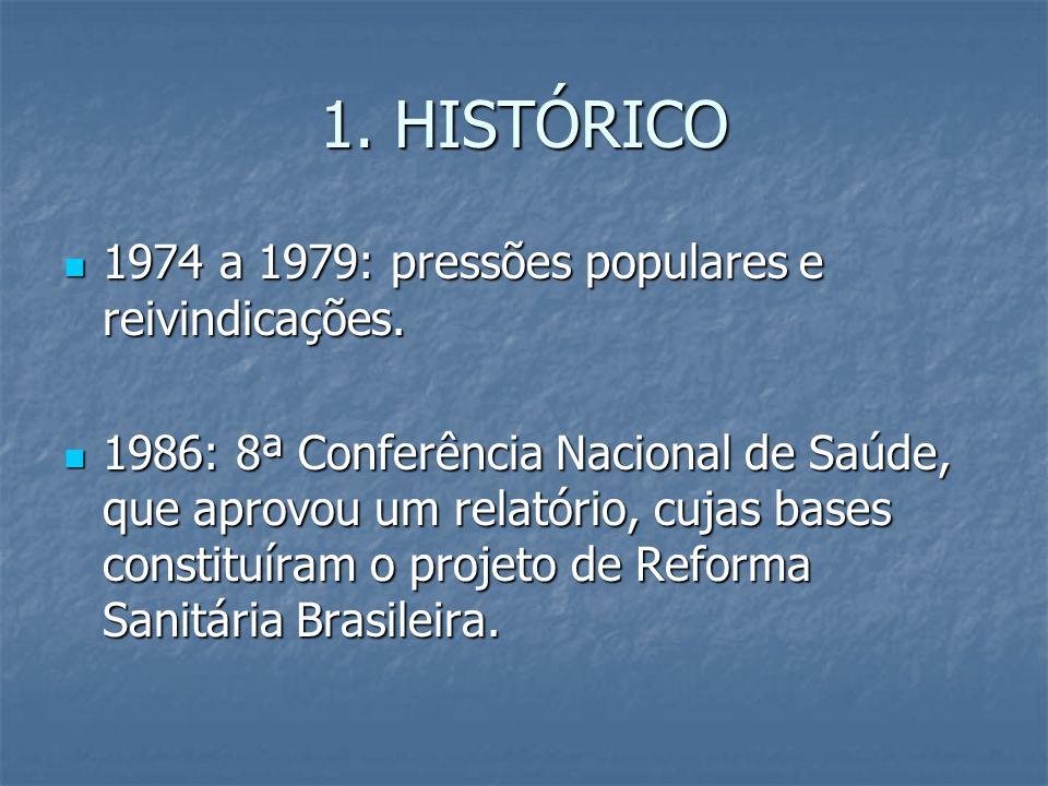 1. HISTÓRICO 1974 a 1979: pressões populares e reivindicações.