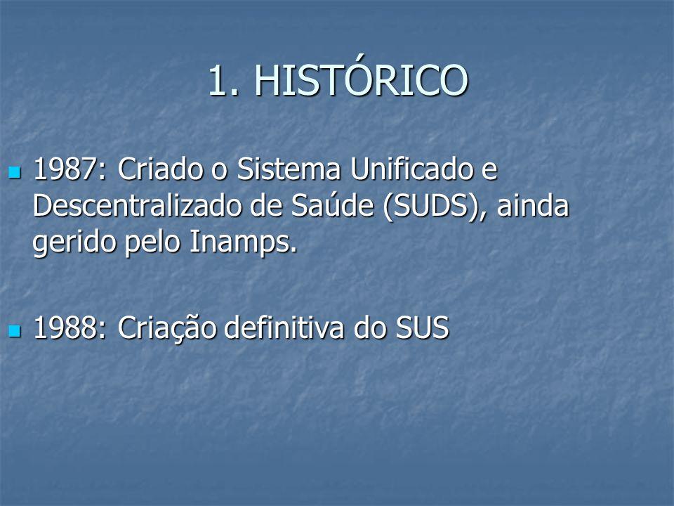 1. HISTÓRICO 1987: Criado o Sistema Unificado e Descentralizado de Saúde (SUDS), ainda gerido pelo Inamps.
