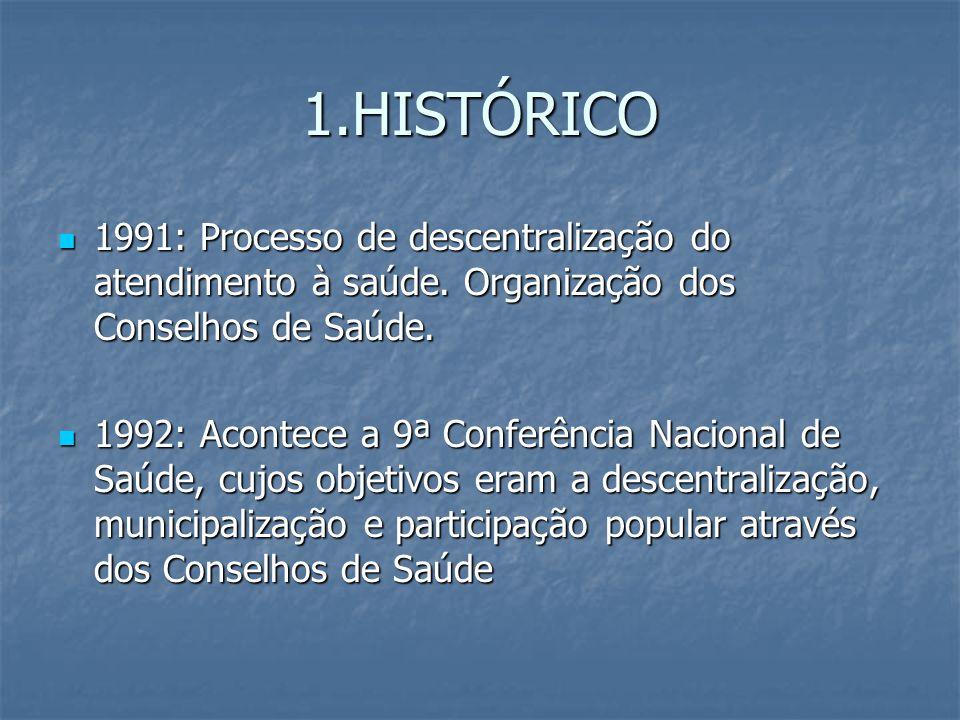 1.HISTÓRICO 1991: Processo de descentralização do atendimento à saúde. Organização dos Conselhos de Saúde.